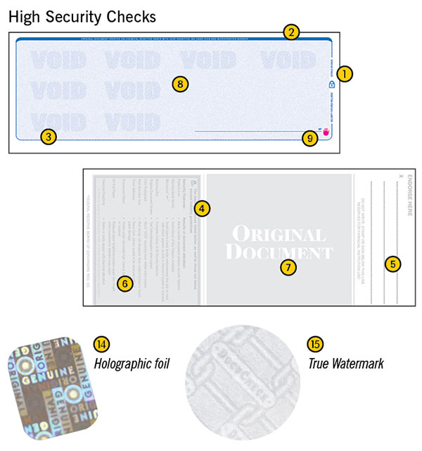 High Security Laser check security features